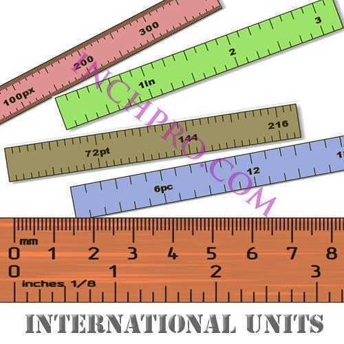 Convert Inches to international units