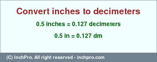 Result converting 0.5 inches to dm = 0.127 decimeters