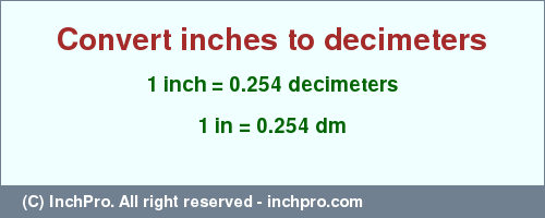 Result converting 1 inch to dm = 0.254 decimeters