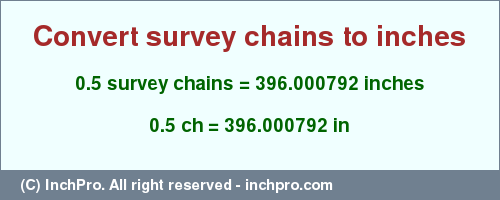 Result converting 0.5 survey chains to inches = 396.000792 inches