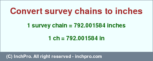 Result converting 1 survey chain to inches = 792.001584 inches